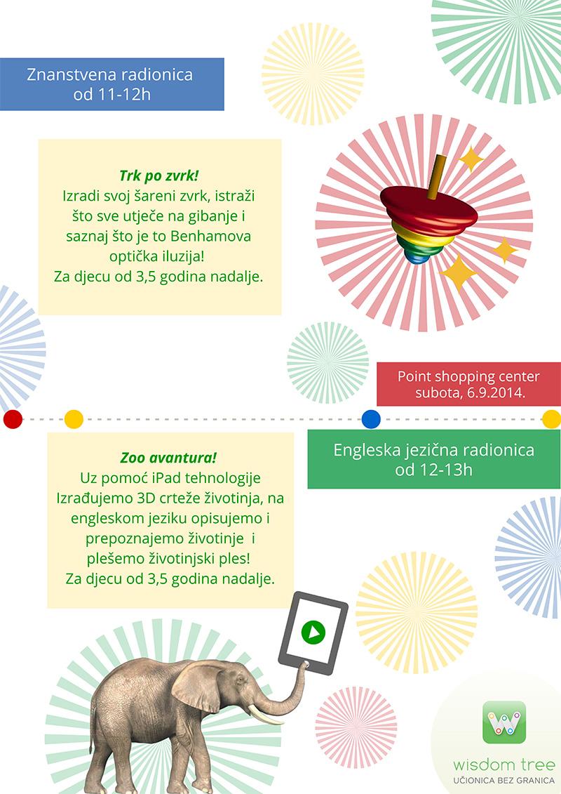 Znanstvena i engleska jezična radionica za najmlađe